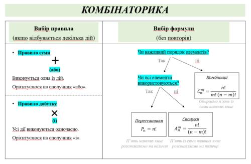Конспект_математика